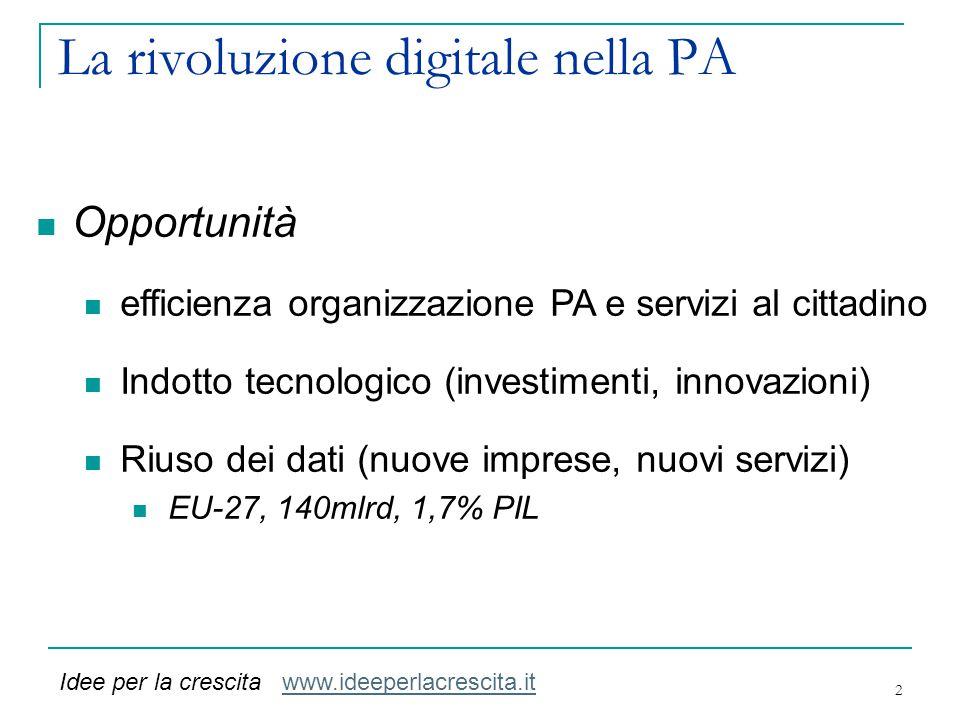 La rivoluzione digitale nella PA