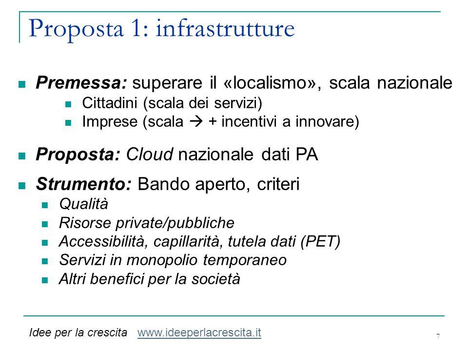 Proposta 1: infrastrutture
