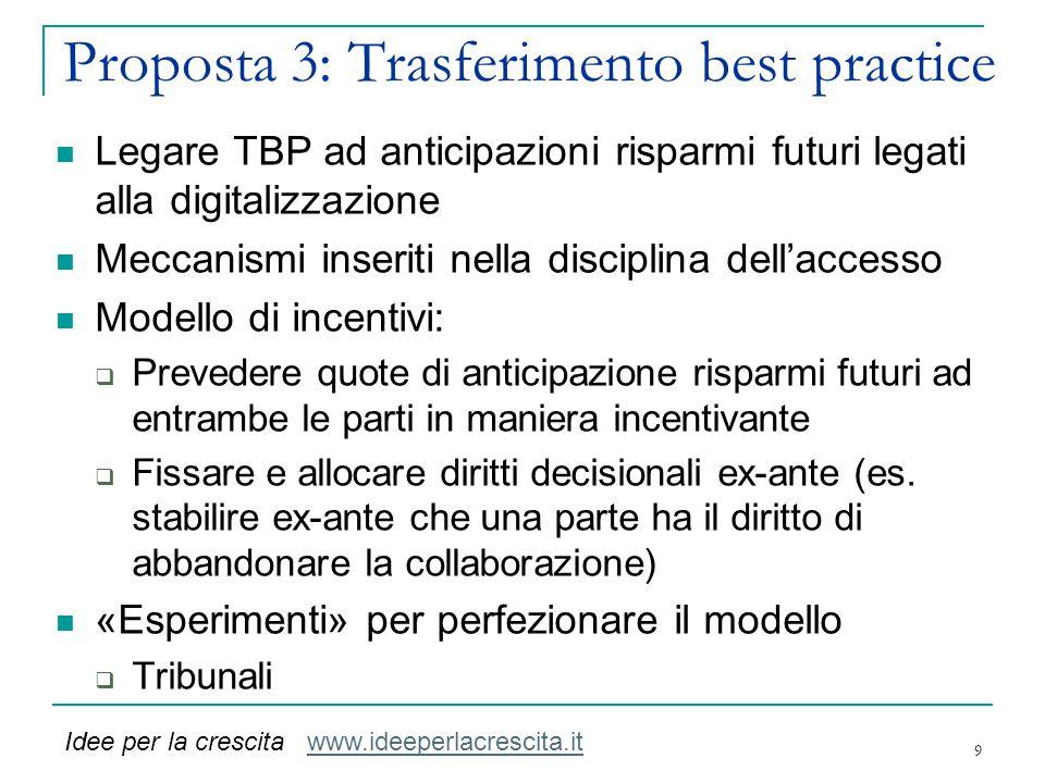 Proposta 3: Trasferimento best practice