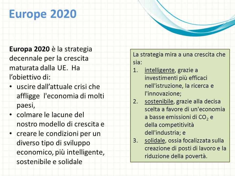 Europe 2020 Europa 2020 è la strategia decennale per la crescita maturata dalla UE. Ha l'obiettivo di:
