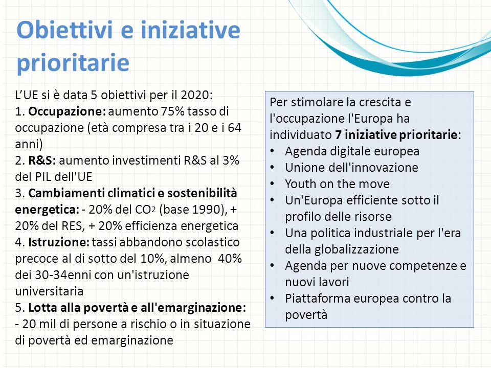 Obiettivi e iniziative prioritarie