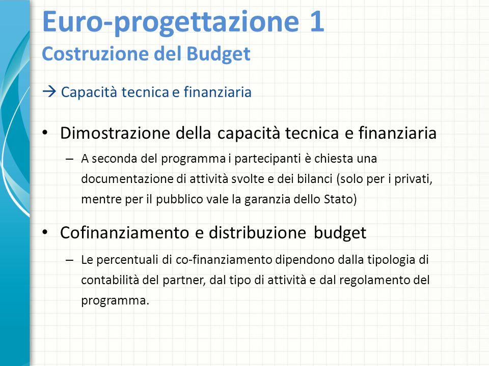 Euro-progettazione 1 Costruzione del Budget