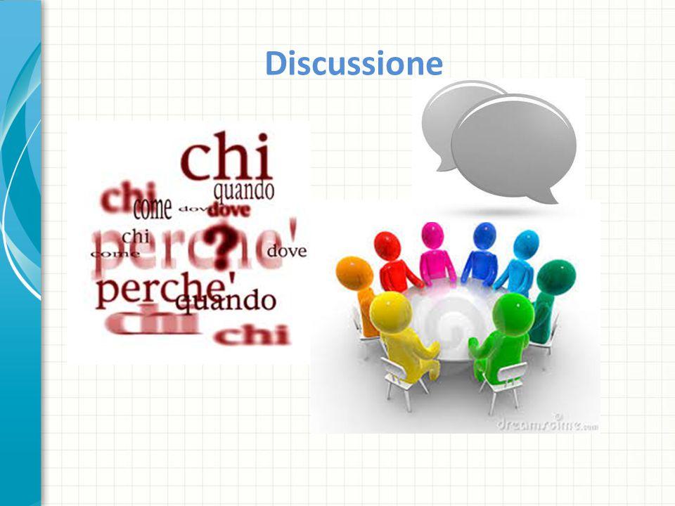Discussione Riassumere il contenuto della presentazione riepilogando i punti più importanti delle lezioni.