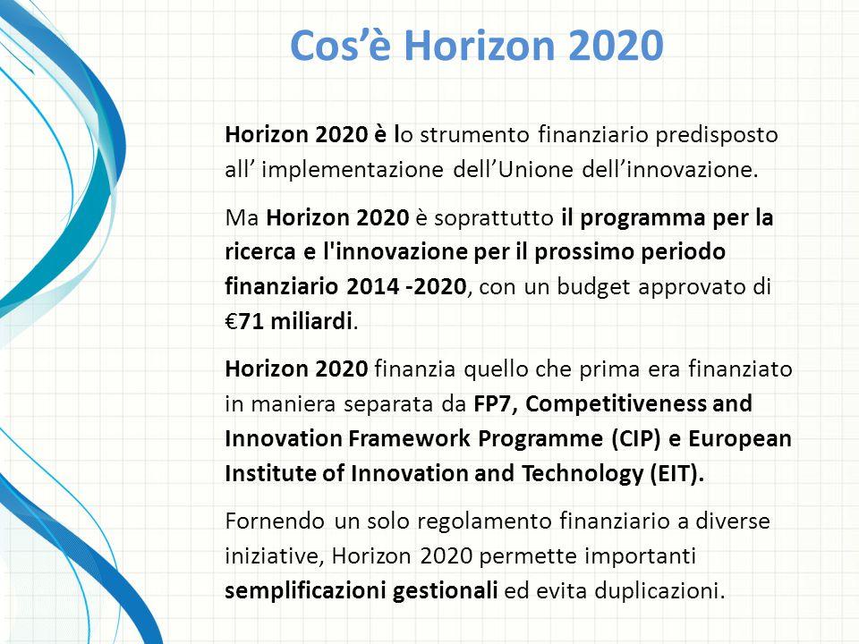 Cos'è Horizon 2020 Horizon 2020 è lo strumento finanziario predisposto all' implementazione dell'Unione dell'innovazione.