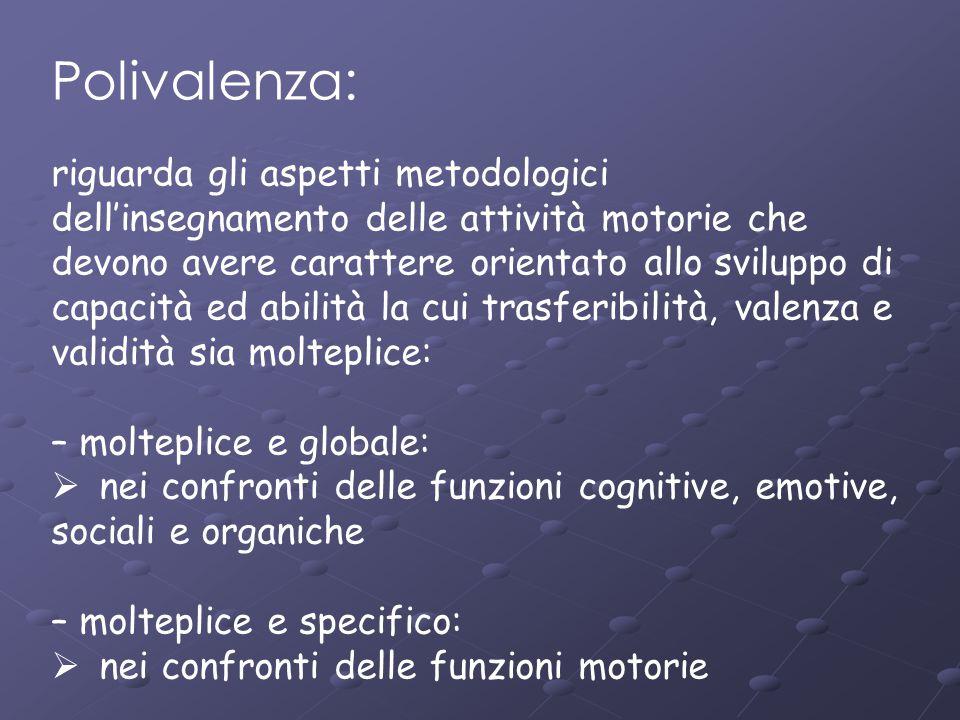 Polivalenza: