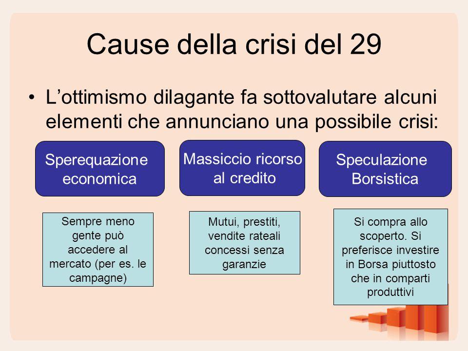 Cause della crisi del 29 L'ottimismo dilagante fa sottovalutare alcuni elementi che annunciano una possibile crisi: