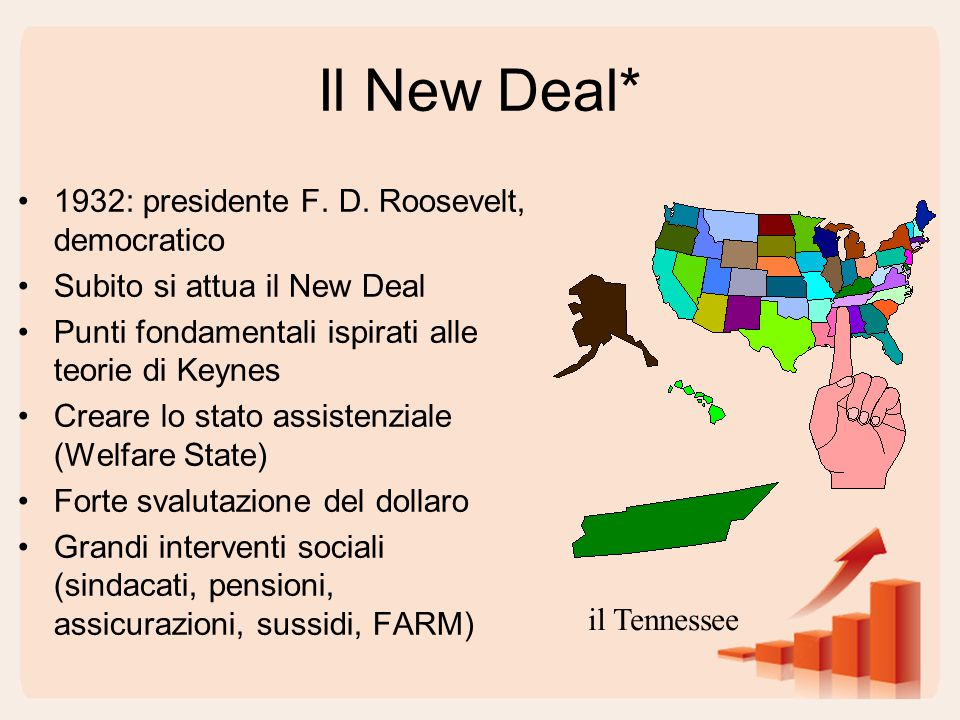 Il New Deal* 1932: presidente F. D. Roosevelt, democratico