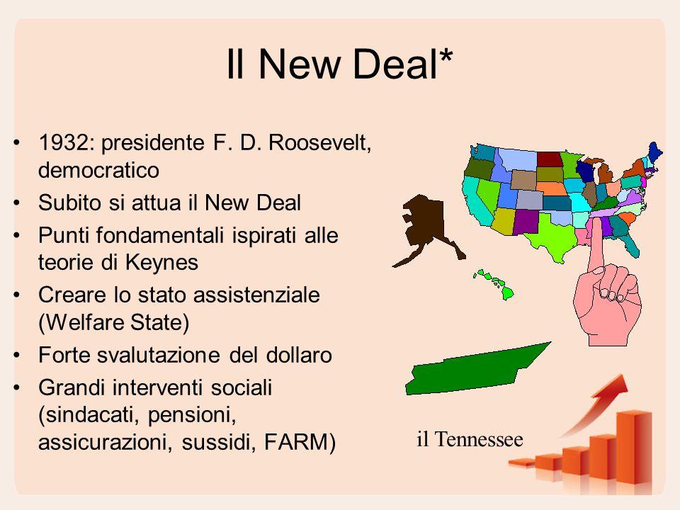 Il New Deal* 1932: presidente F. D. Roosevelt, democratico
