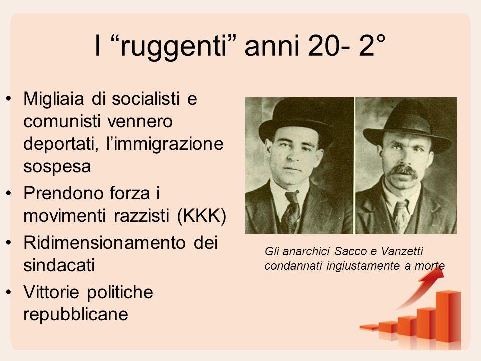 I ruggenti anni 20- 2° Migliaia di socialisti e comunisti vennero deportati, l'immigrazione sospesa.