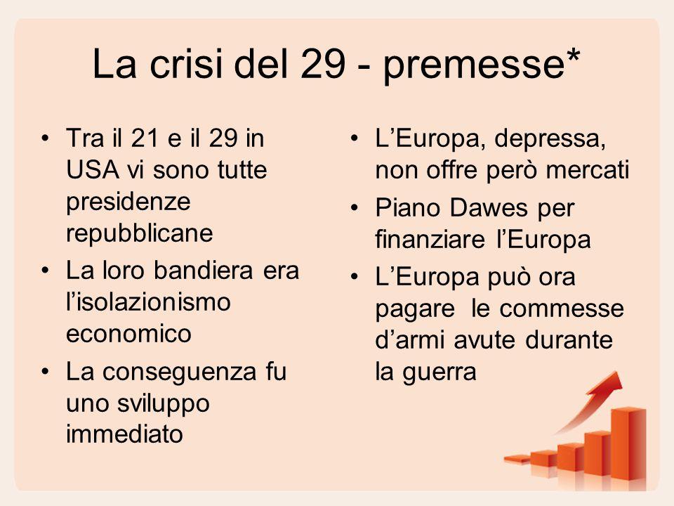La crisi del 29 - premesse*