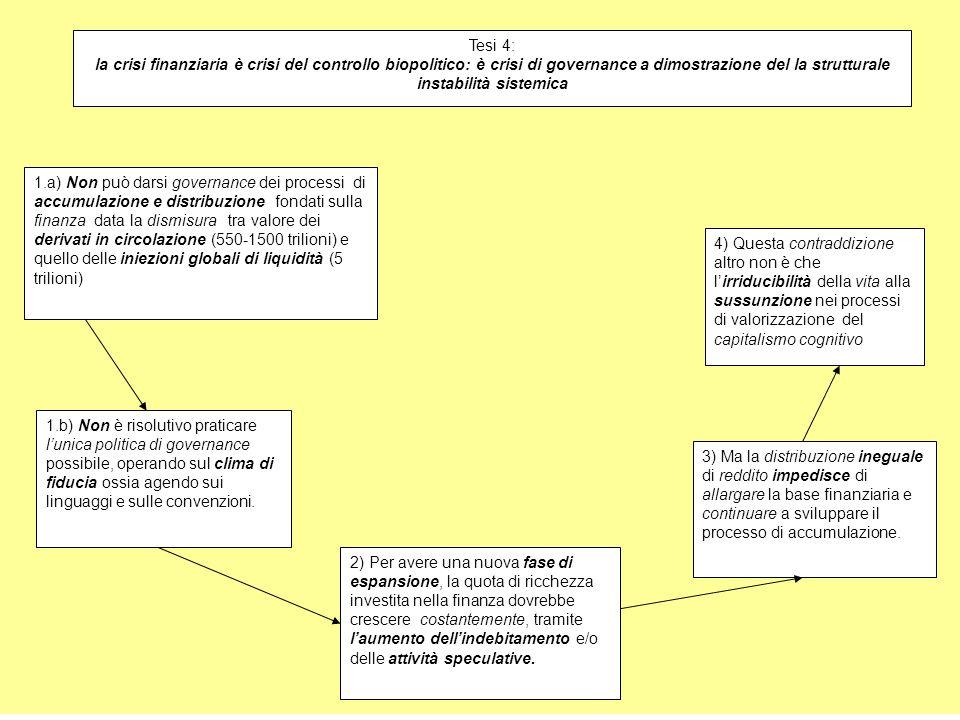 Tesi 4: la crisi finanziaria è crisi del controllo biopolitico: è crisi di governance a dimostrazione del la strutturale instabilità sistemica.