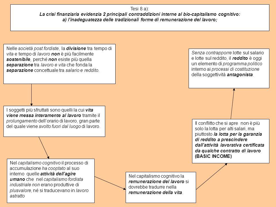 Tesi 8 a): La crisi finanziaria evidenzia 2 principali contraddizioni interne al bio-capitalismo cognitivo: