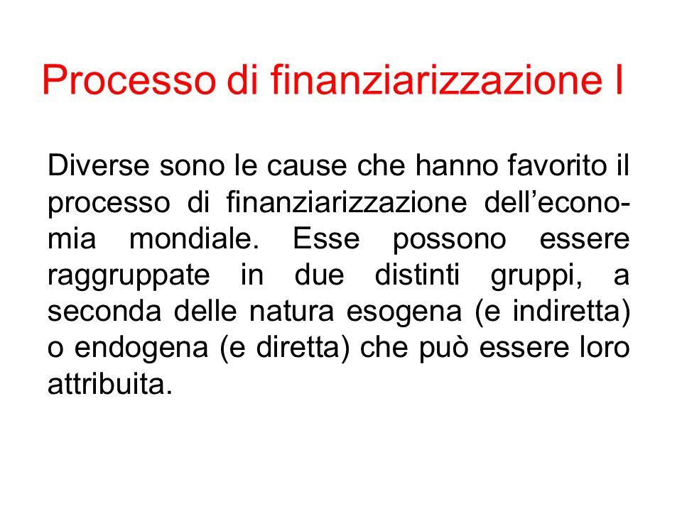 Processo di finanziarizzazione I