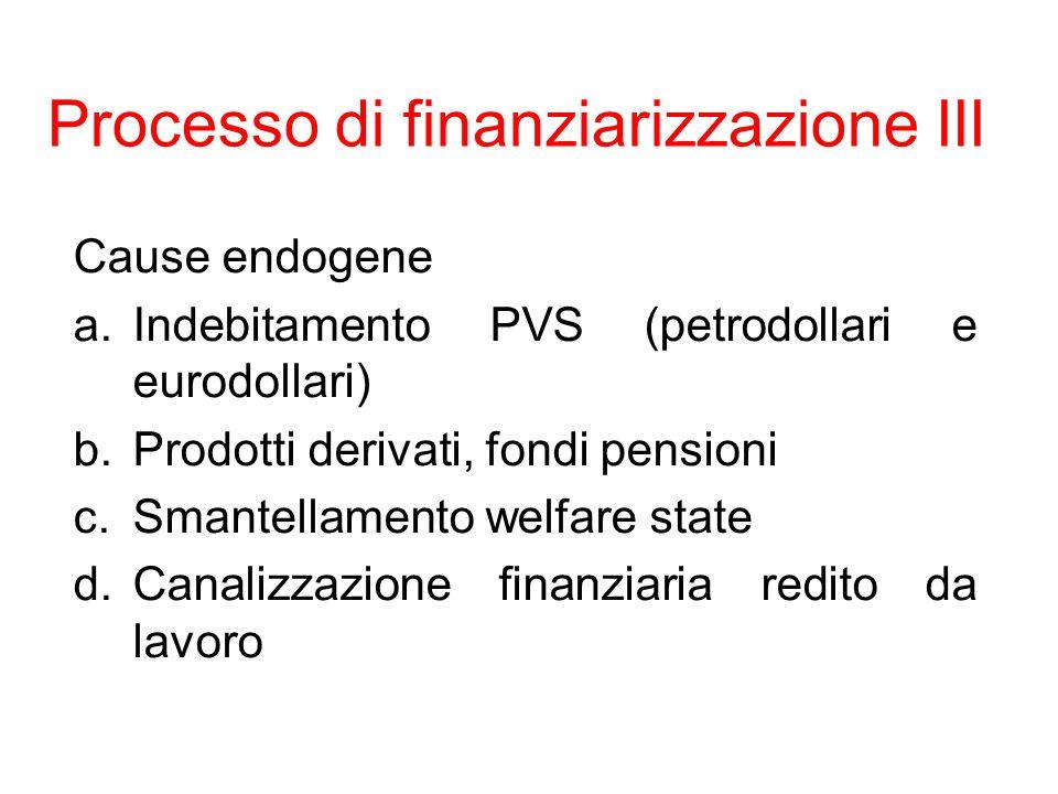 Processo di finanziarizzazione III