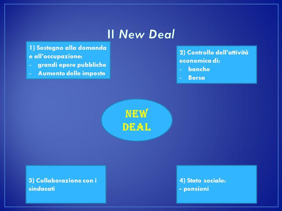 Il New Deal New Deal 1) Sostegno alla domanda e all'occupazione: