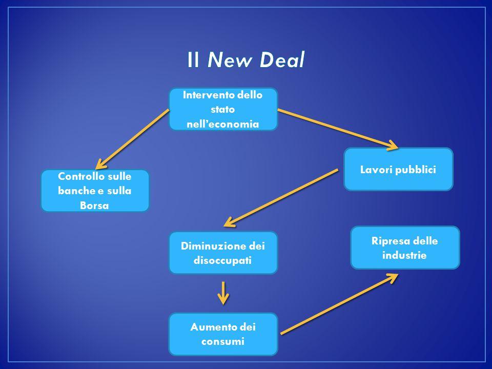 Il New Deal Intervento dello stato nell'economia Lavori pubblici