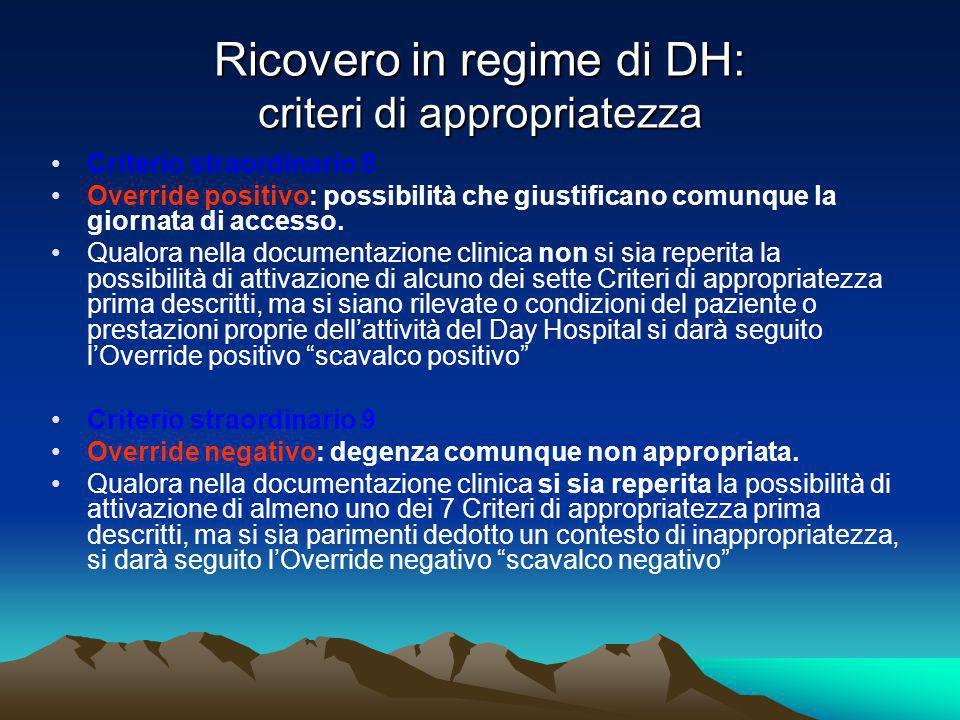 Ricovero in regime di DH: criteri di appropriatezza