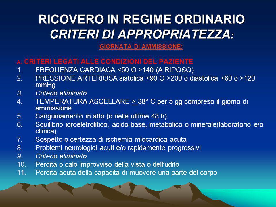 RICOVERO IN REGIME ORDINARIO CRITERI DI APPROPRIATEZZA: