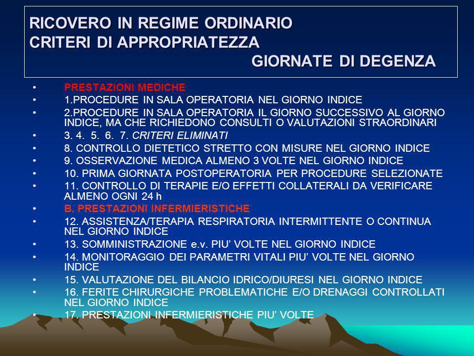 RICOVERO IN REGIME ORDINARIO CRITERI DI APPROPRIATEZZA GIORNATE DI DEGENZA
