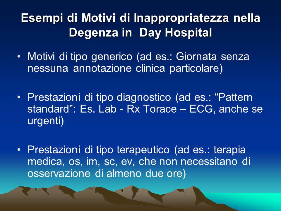 Esempi di Motivi di Inappropriatezza nella Degenza in Day Hospital