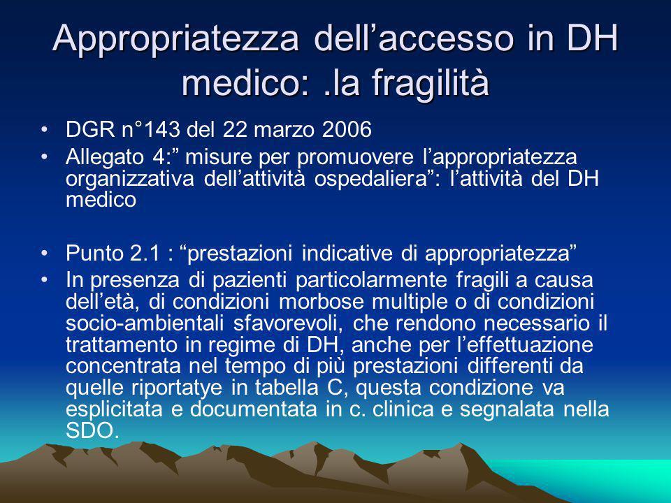 Appropriatezza dell'accesso in DH medico: .la fragilità