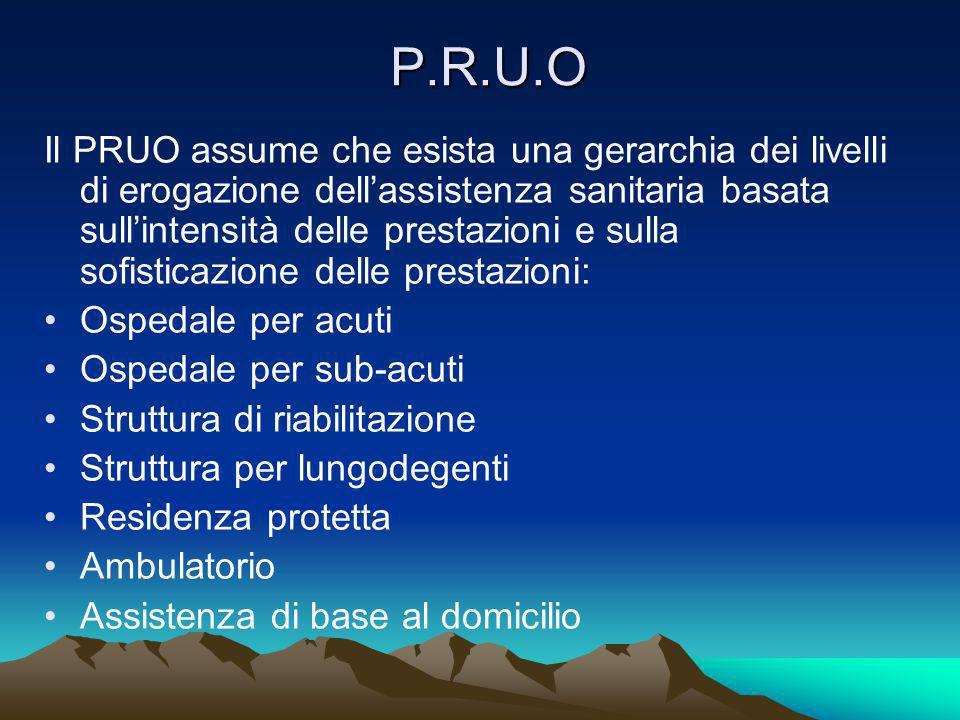 P.R.U.O