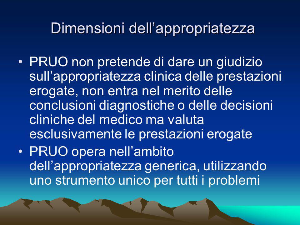 Dimensioni dell'appropriatezza