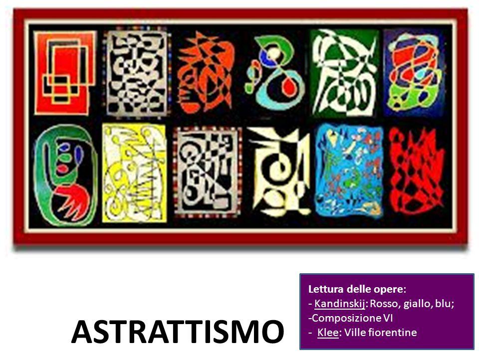 ASTRATTISMO Lettura delle opere: Kandinskij: Rosso, giallo, blu;
