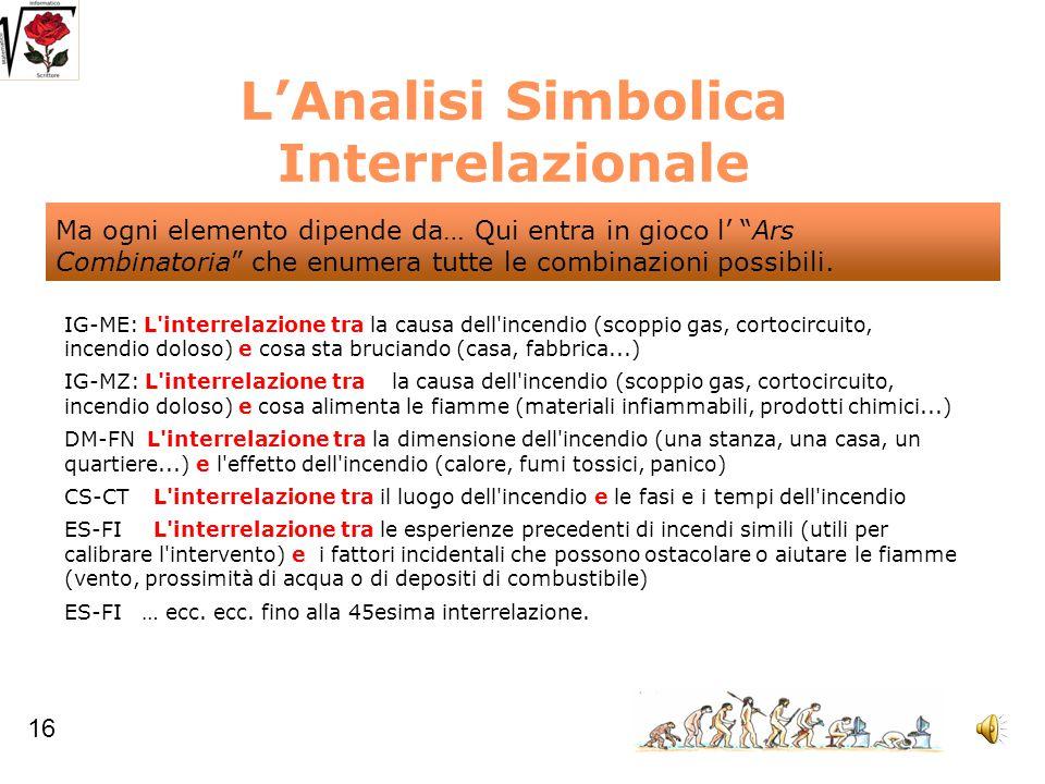L'Analisi Simbolica Interrelazionale