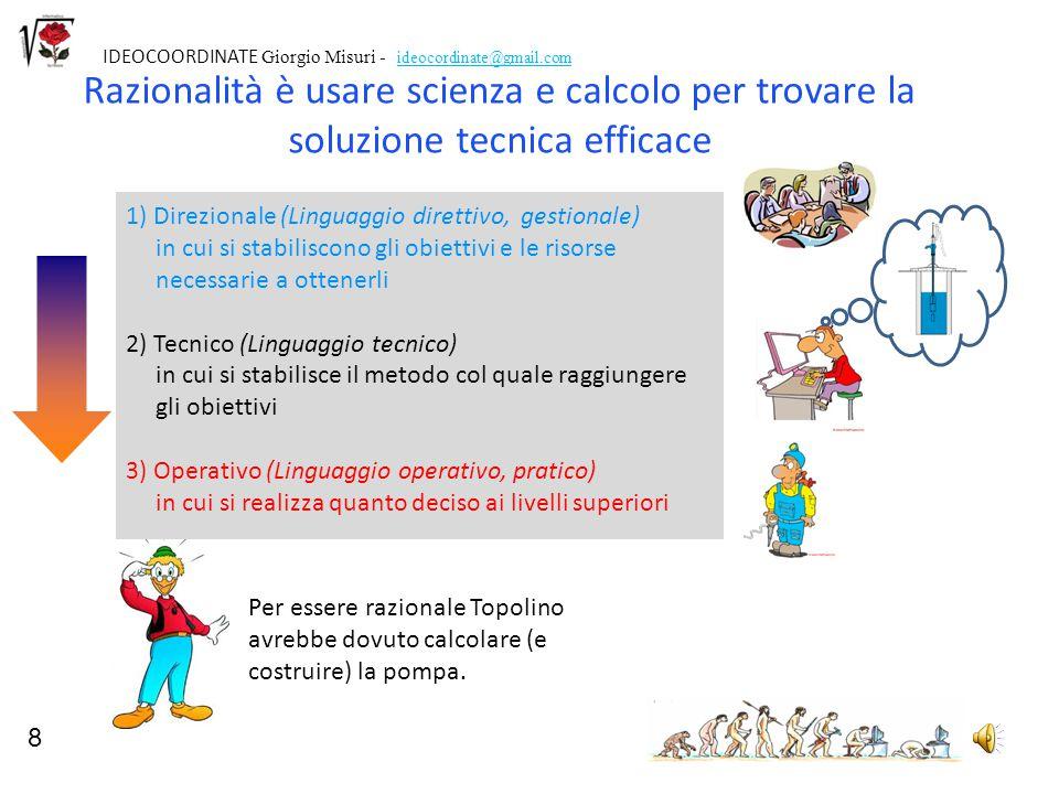 8 IDEOCOORDINATE Giorgio Misuri - ideocordinate@gmail.com. Razionalità è usare scienza e calcolo per trovare la soluzione tecnica efficace.