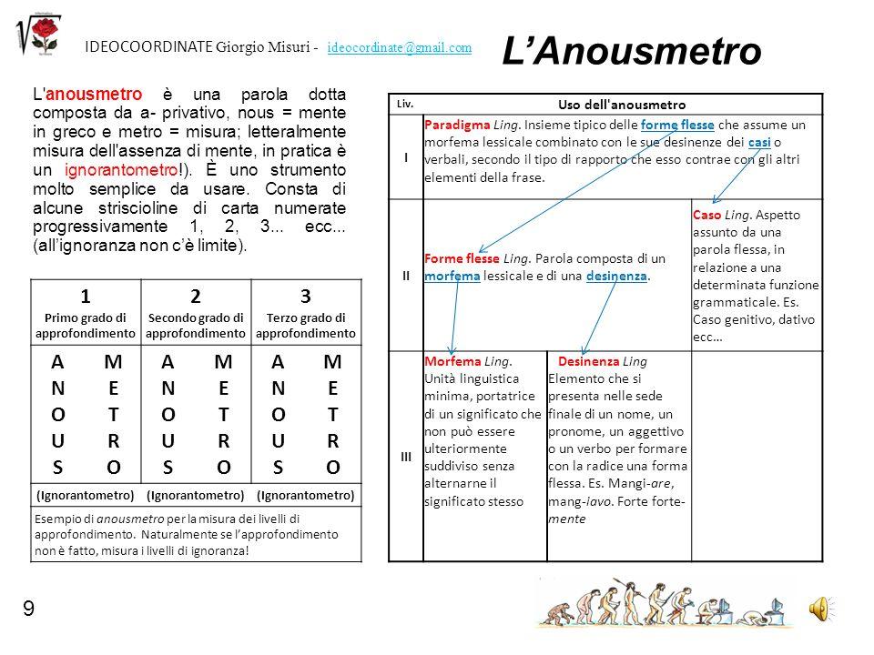 L'Anousmetro 1 2 3 A N O U S M E T R 9