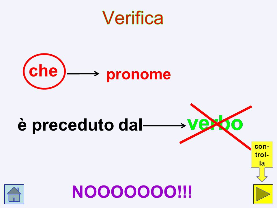 Verifica che pronome verbo è preceduto dal con- trol- la NOOOOOOO!!!