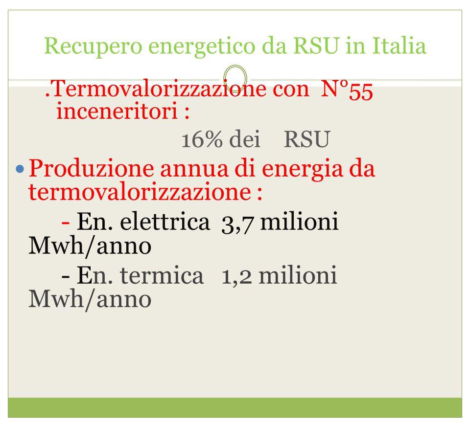 Recupero energetico da RSU in Italia
