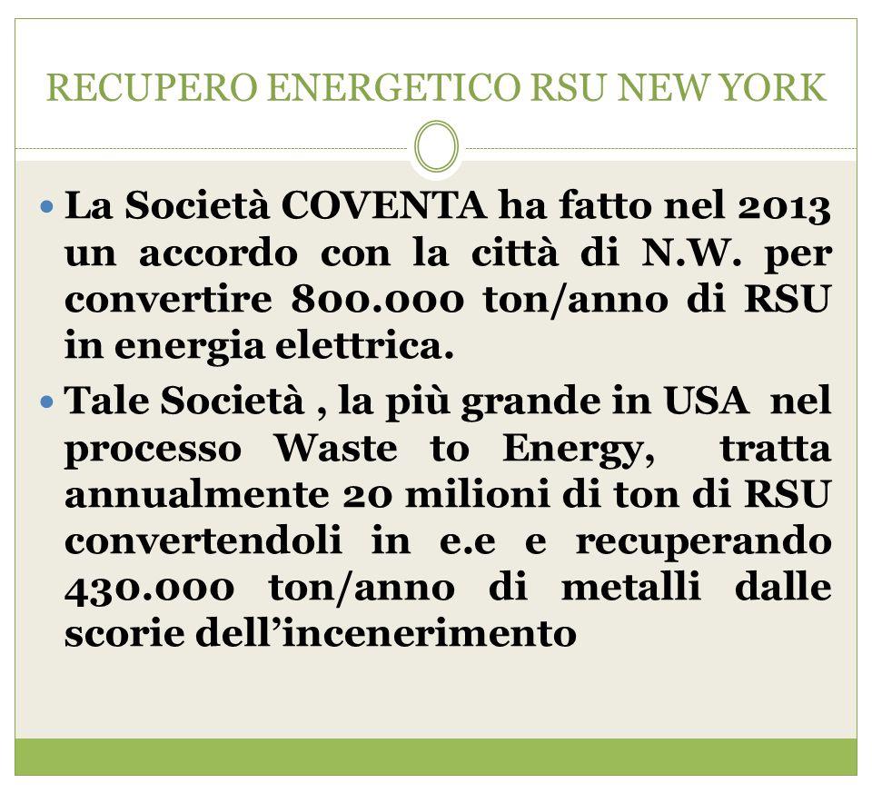 RECUPERO ENERGETICO RSU NEW YORK
