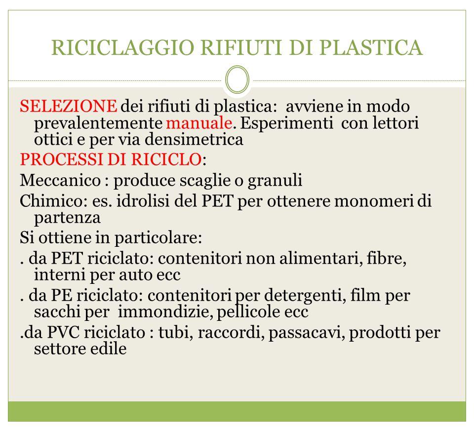 RICICLAGGIO RIFIUTI DI PLASTICA