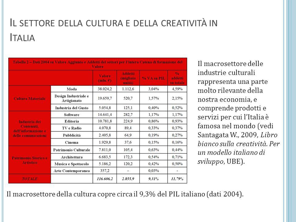 Il settore della cultura e della creatività in Italia