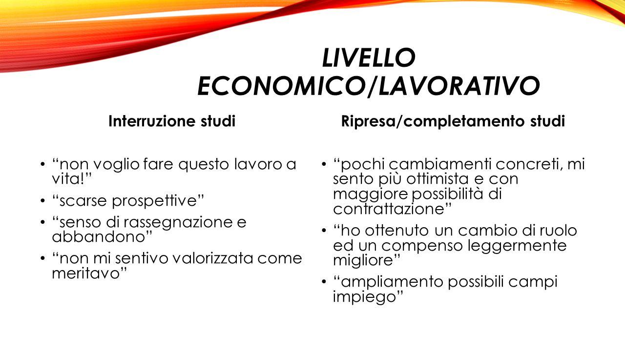 Livello Economico/lavorativo