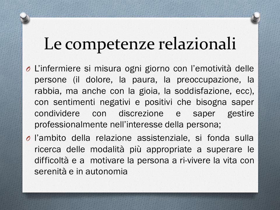 Le competenze relazionali