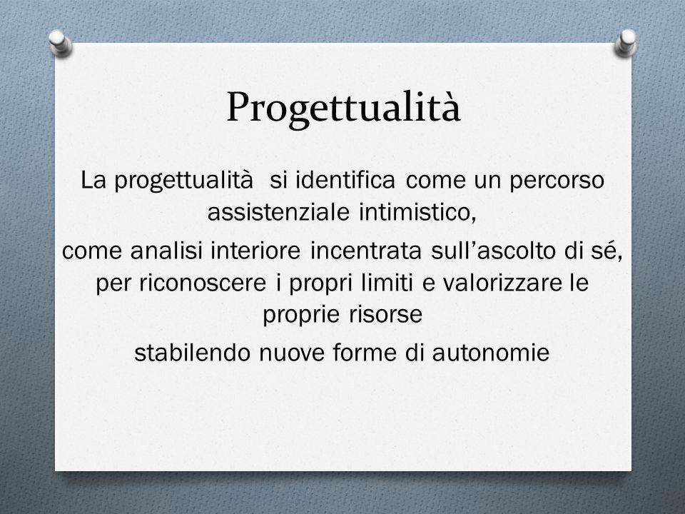Progettualità