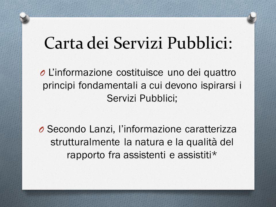 Carta dei Servizi Pubblici: