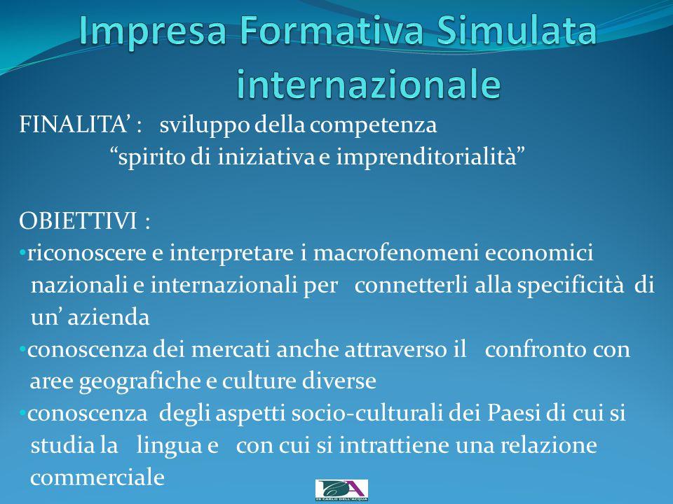 Impresa Formativa Simulata internazionale