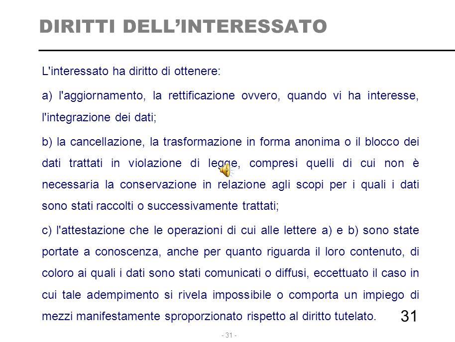 DIRITTI DELL'INTERESSATO