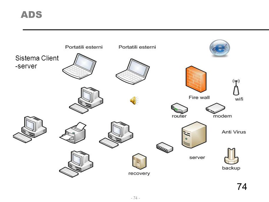 ADS Sistema Client -server