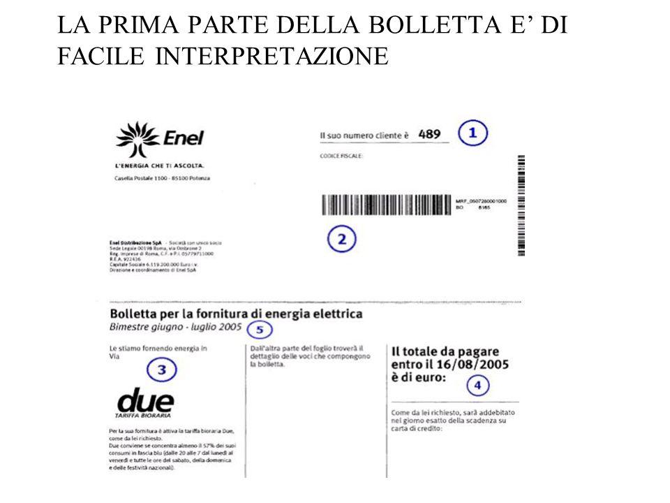 LA PRIMA PARTE DELLA BOLLETTA E' DI FACILE INTERPRETAZIONE