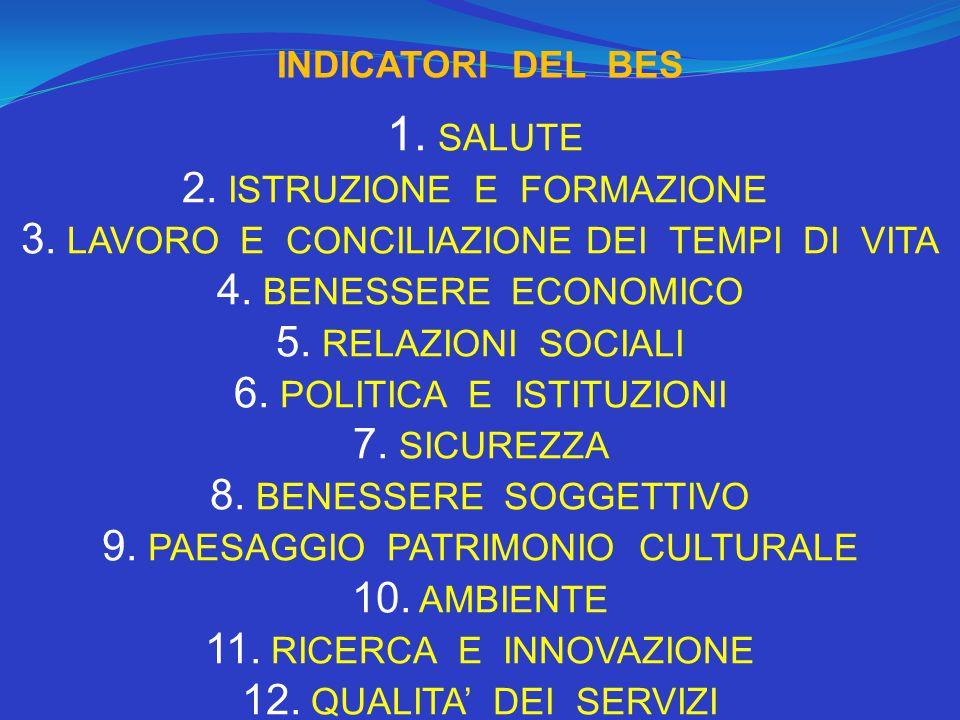 2. ISTRUZIONE E FORMAZIONE 3. LAVORO E CONCILIAZIONE DEI TEMPI DI VITA