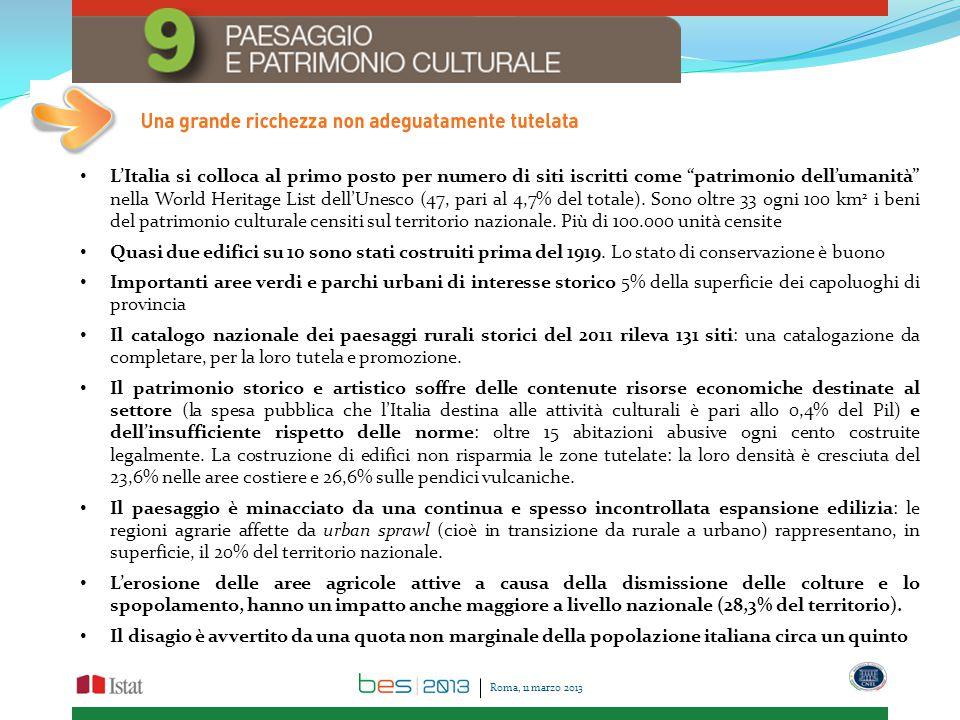L'Italia si colloca al primo posto per numero di siti iscritti come patrimonio dell'umanità nella World Heritage List dell'Unesco (47, pari al 4,7% del totale). Sono oltre 33 ogni 100 km2 i beni del patrimonio culturale censiti sul territorio nazionale. Più di 100.000 unità censite