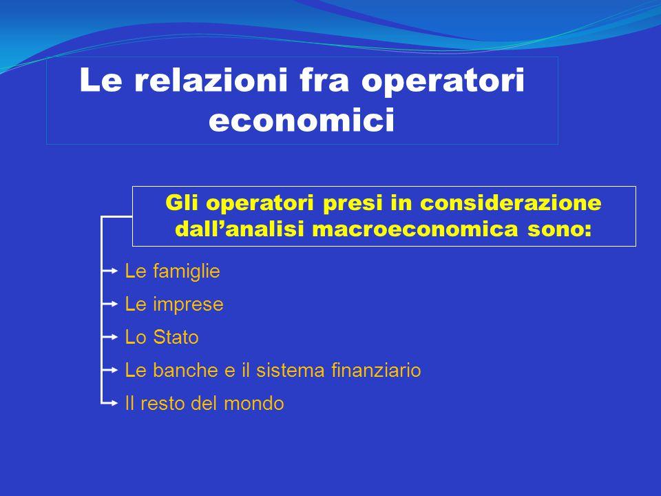 Le relazioni fra operatori economici