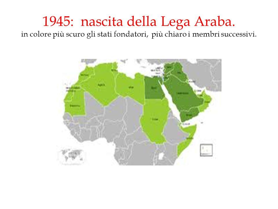 1945: nascita della Lega Araba