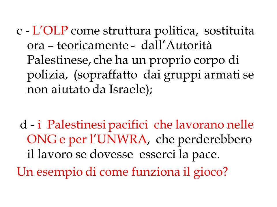 c - L'OLP come struttura politica, sostituita ora – teoricamente - dall'Autorità Palestinese, che ha un proprio corpo di polizia, (sopraffatto dai gruppi armati se non aiutato da Israele);