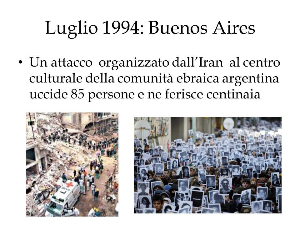 Luglio 1994: Buenos Aires